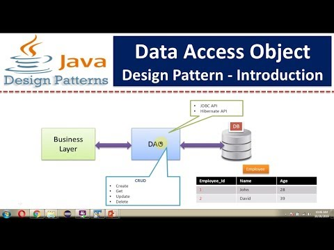 Data Access Object Design Pattern - Introduction