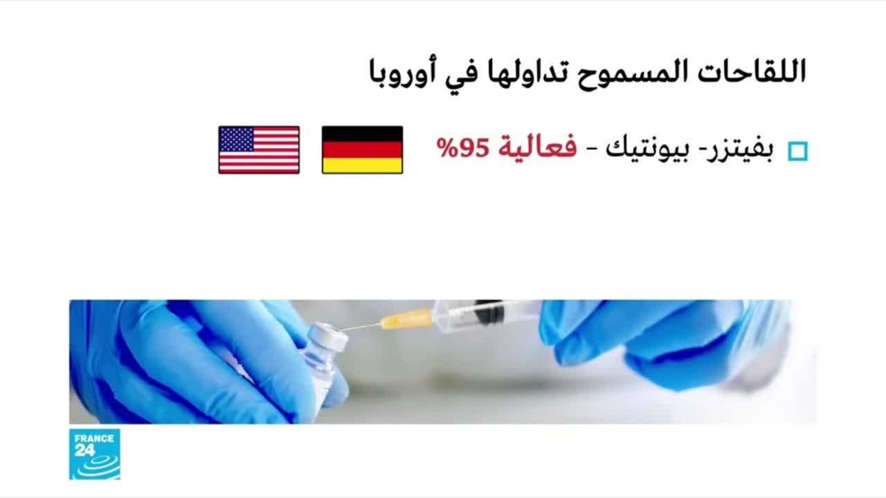 فيروس كورونا: ما هي اللقاحات المرخصة في دول الاتحاد الأوروبي؟  - نشر قبل 22 ساعة