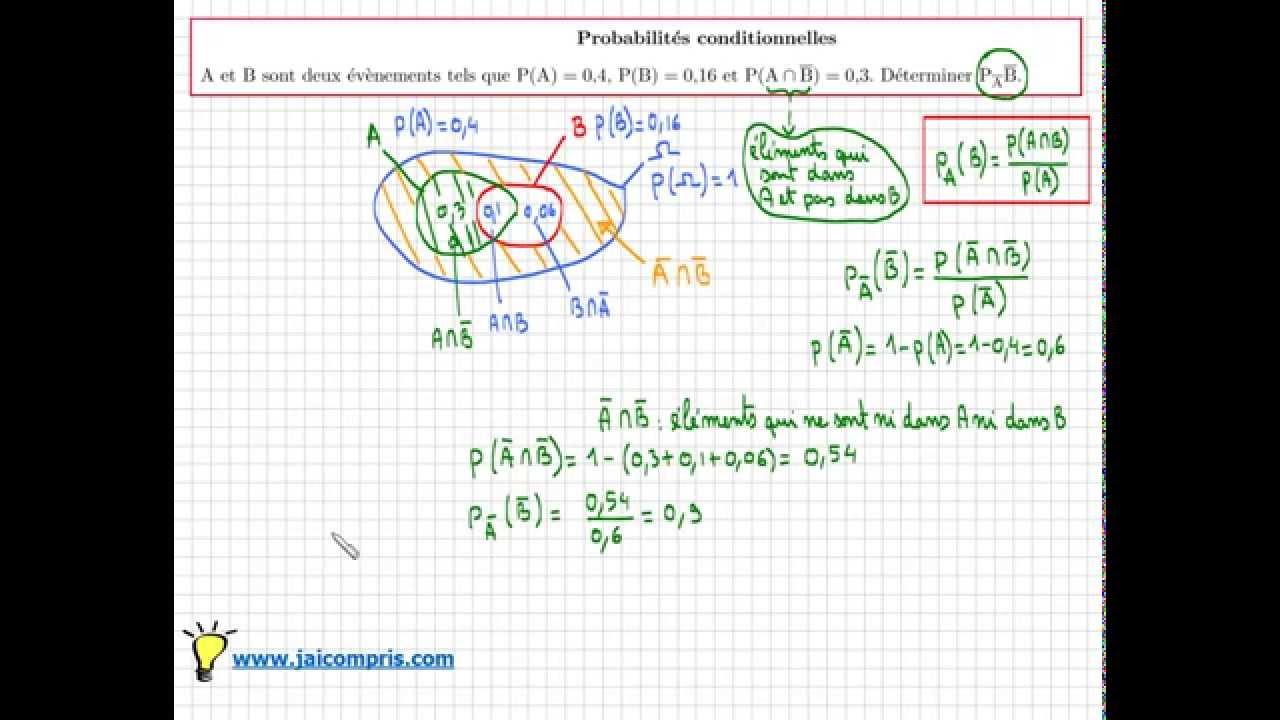 Comment calculer une probabilité conditionnelle à l'aide d ...