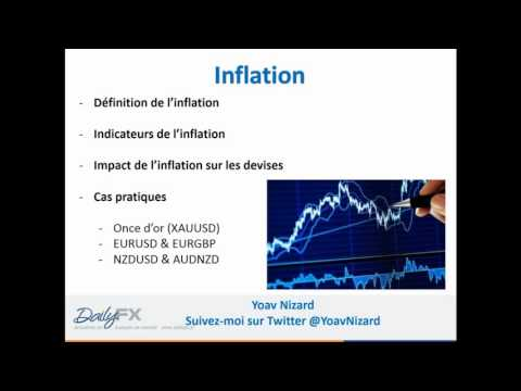 Le role de l'inflation et des banques centrales en Bourse
