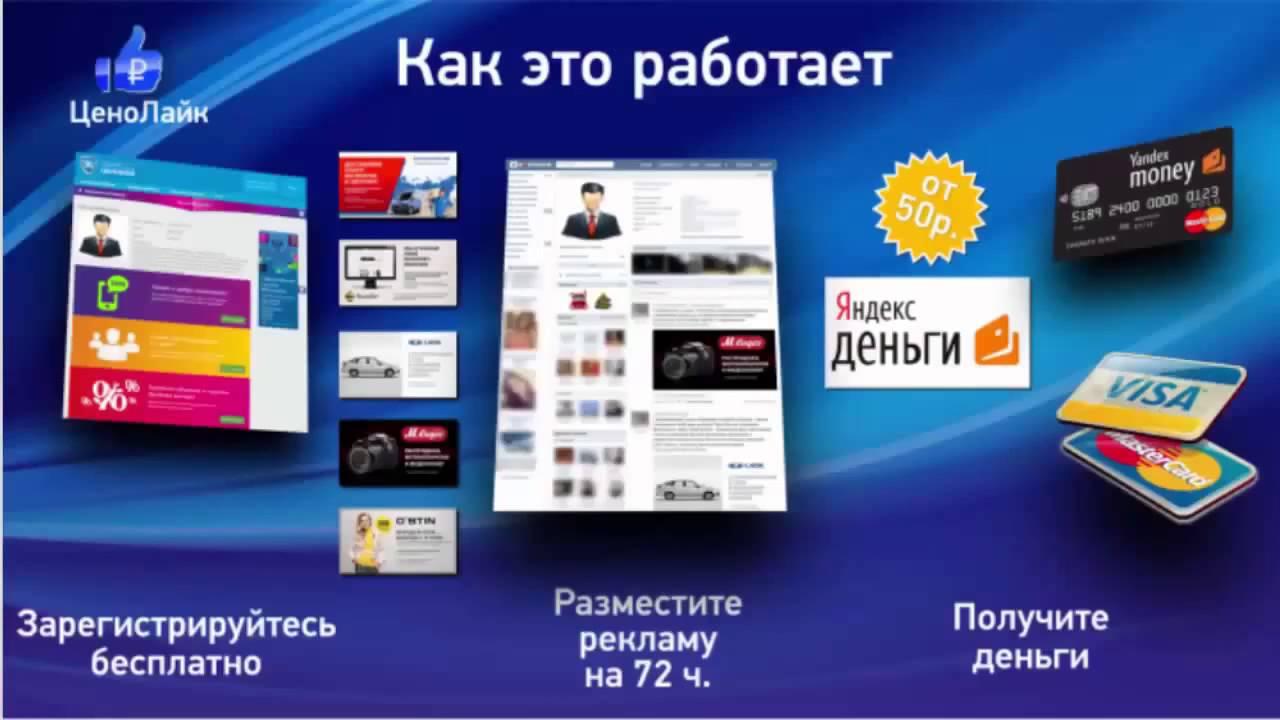 Компания Ценобой Презентация 27 02 2019 ЦеноЛайк, Ценофон, Программы для заработка денег на телефоне