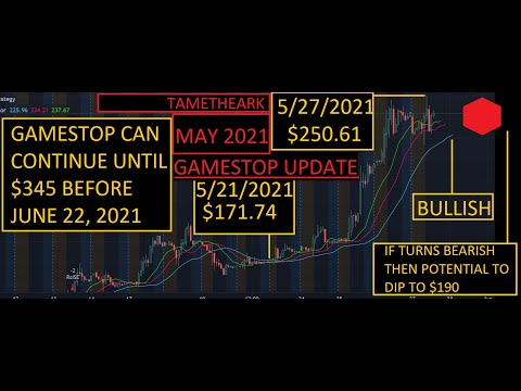Gamestop Update - 5/27/2021 Will the Squeeze Happen Now? What this means for #DOGE #BTC