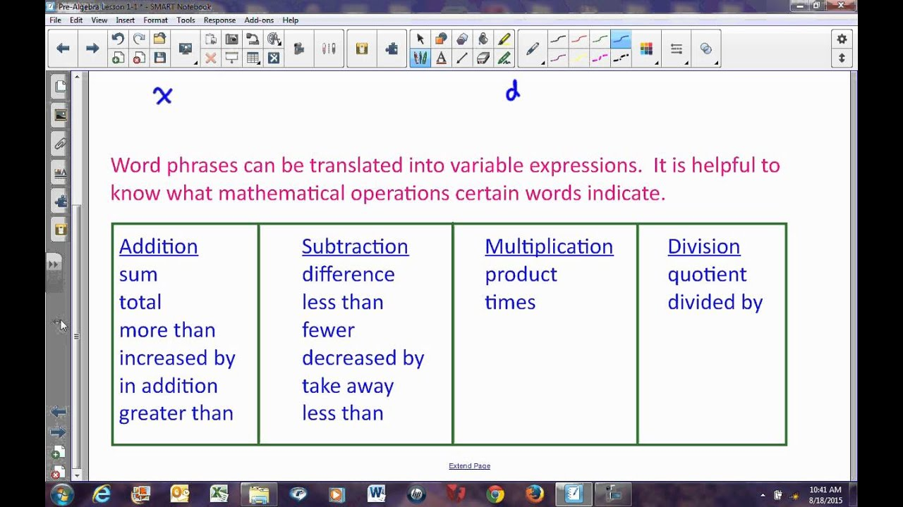 Pre Algebra Lesson 1 1 Variables Amp Expressions
