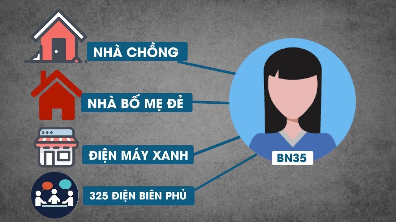 Bệnh nhân thứ 35 (nhân viên Điện Máy Xanh) đã đi đâu, gặp ai ở Đà Nẵng?