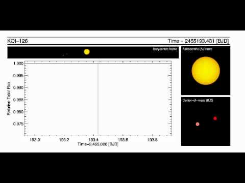 Triply eclipsing solar system discovered by Kepler spacecraft