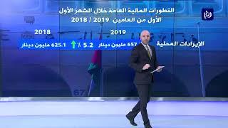 الموازنة العامة تحقق وفرا بقيمة 86.2 مليون دينار في الشهر الأول من العام الحالي - (19-3-2019)