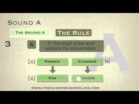 French Pronunciation: Sound A in French