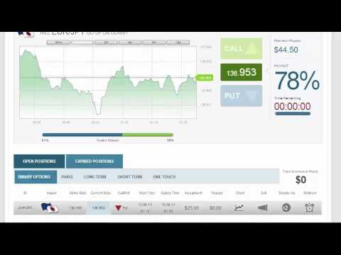 Auto Binary Signals (Main ABS) Video 3 Live Trading - August 15th 2014