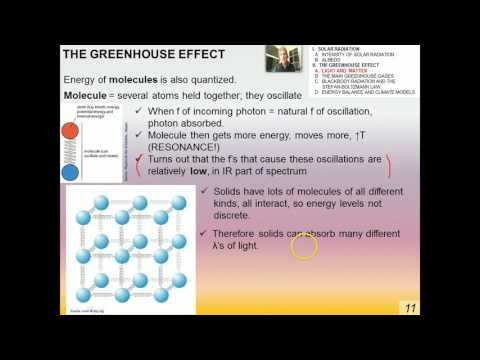 8.2.2 The Greenhouse Effect (9-18)