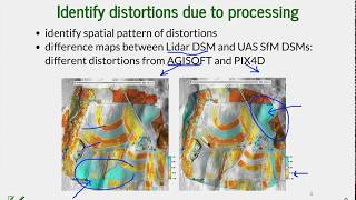 Fusion: Theory and Workflow (NCSU UAS Mapping for 3D Modeling)