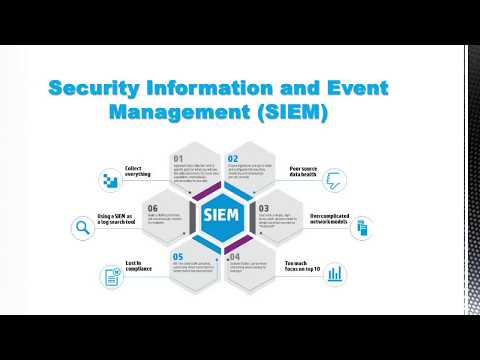 Security Information and Event Management (SIEM) Solution
