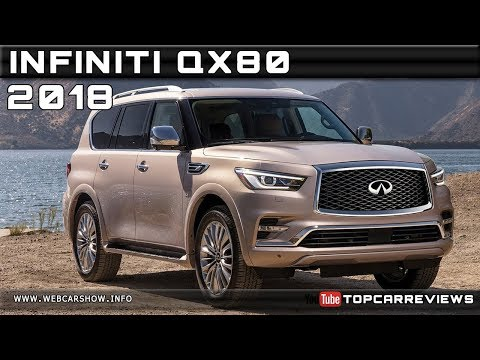 2018 INFINITI QX80 Review Rendered Price Specs Release Date