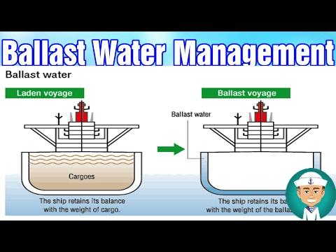 Ballast Water Management Methods