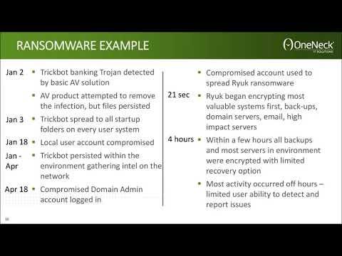 Ransonware Example