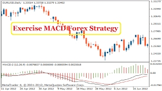 Exercise MACD Forex Strategy