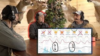 The Whitetail Weather Formula That Works With Jeff Sturgis