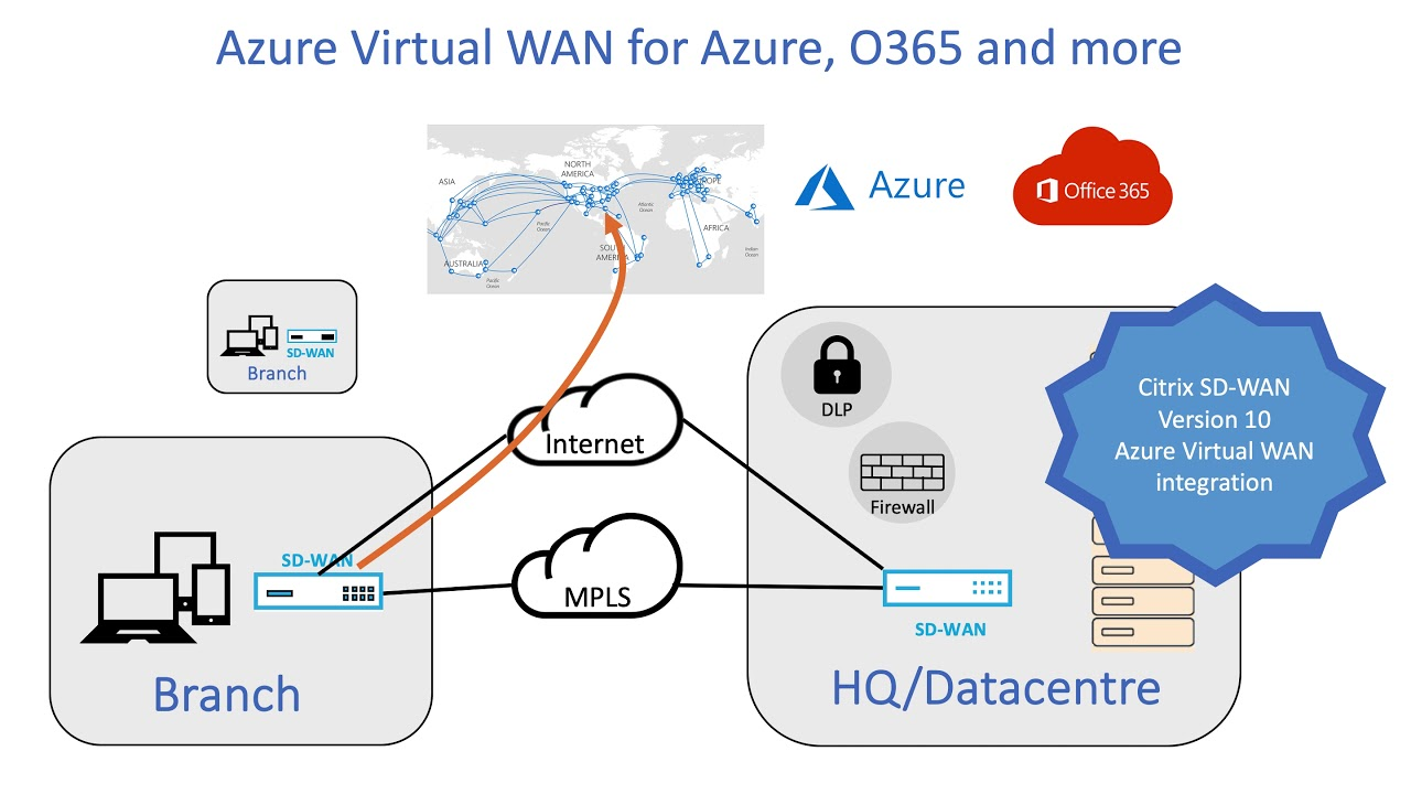 Citrix Networking delivers connectivity for Azure and Office 365