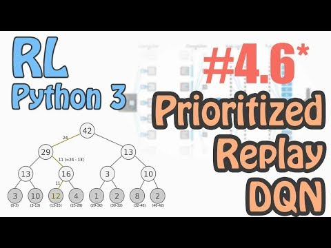 #4.6* DQN with Prioritised Replay  using Tensorflow (强化学习 Reinforcement Learning 教学)