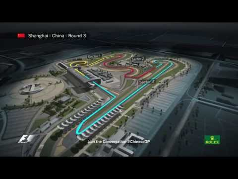 F1 Circuit Guide: Chinese Grand Prix