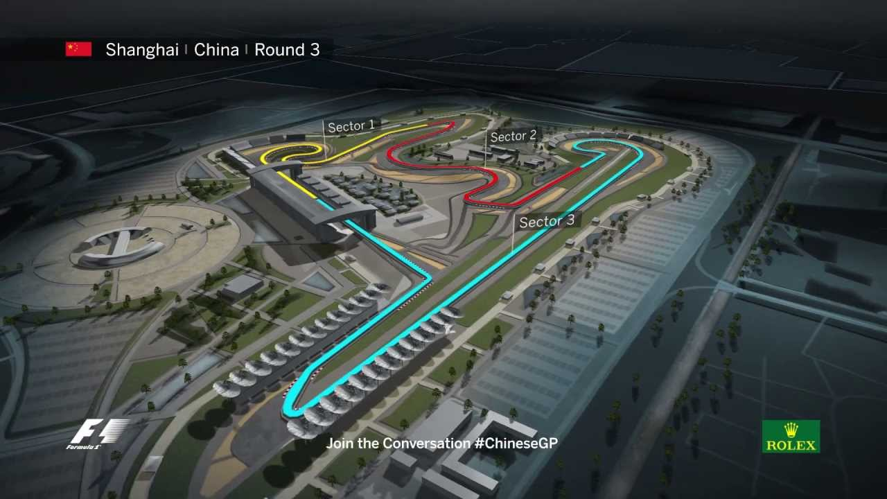 F1 Circuit Guide: Chinese Grand Prix - YouTube