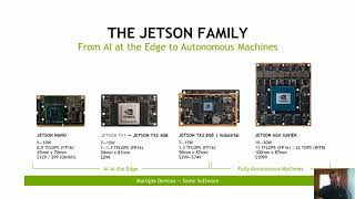 Hello, AI World.  Meet Jetson Nano