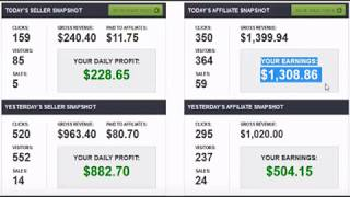 Secret Affiliate Website Review - How to make $937 everyday with affiliate marketing
