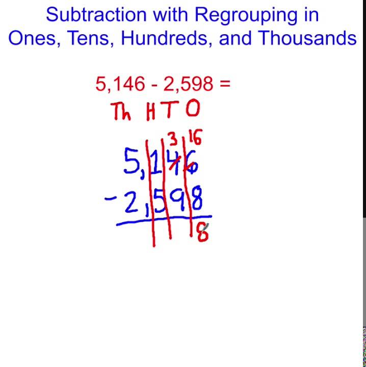 subtraction with regrouping Subtraction worksheets including subtraction facts and subtraction questions with larger numbers.
