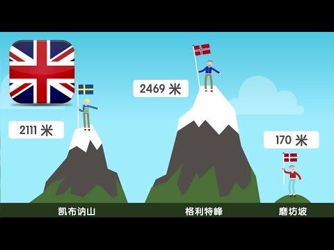 Scandinavian Fun Facts (English version)