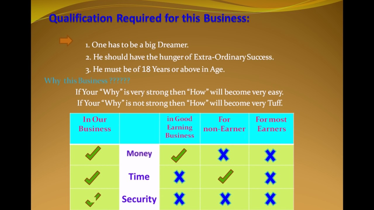 youtube amway business plan