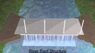 Vertical axis cross flow fluid turbine