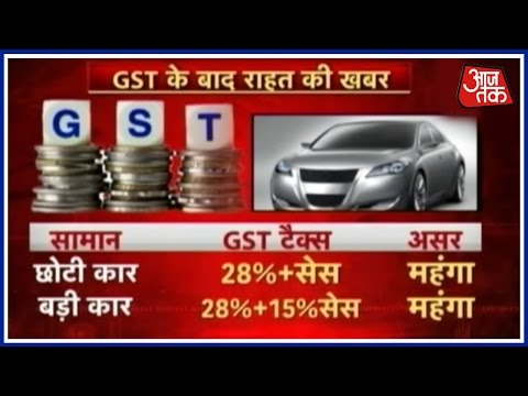 Aaj Subah: GST Tax Council Finalizes Tax Rates On 1211 Items, Except Gold