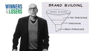 Prof G Micro Class: Brand Strategy