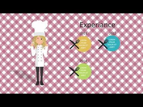 jasa-video-promosi-restoran,-cafe,-rumahmakan-besar,-hotel,-chef-female-terbaik-di-bekasi,-karawang,