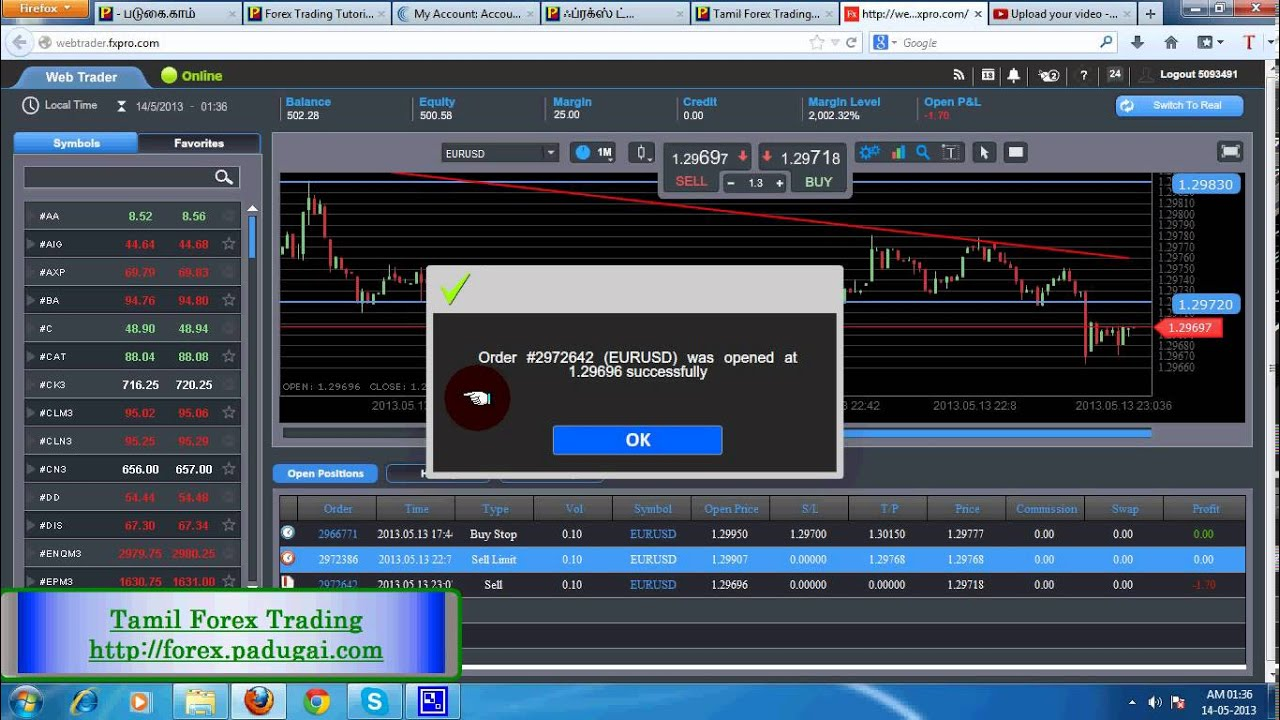 Forex website