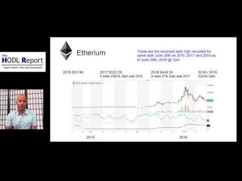 Cryptocurrency ltc vs etc