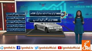 Govt makes high-end mobiles more expensive l GNN l 24 Jan 2019