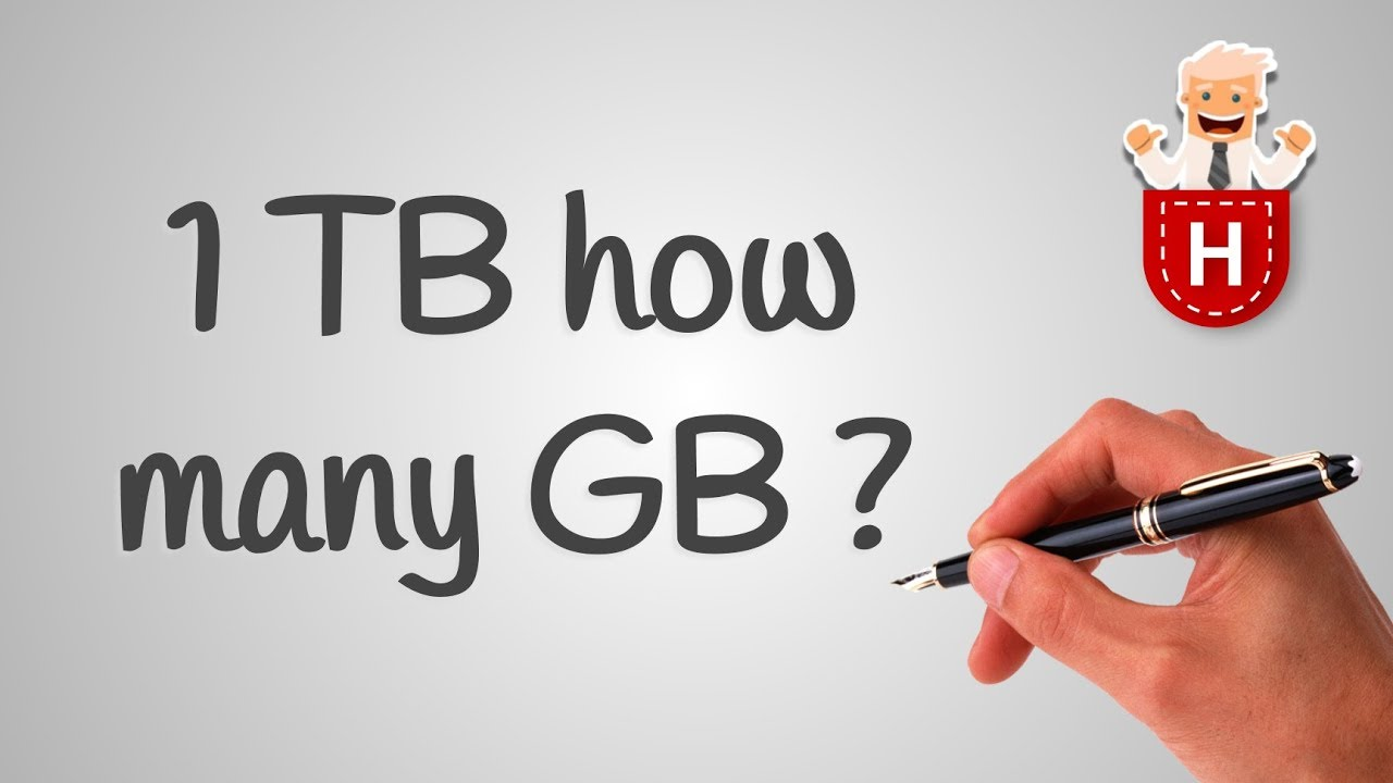 Download 1 TB how many GB