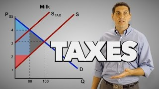 Taxes on Producers- Microeconomics 2.11 ACDC Econ(I explain excise taxes any show what happens to consumer surplus, producer surplus, and deadweight loss as a result of a tax. Make sure to watch the section ..., 2014-11-20T03:14:24.000Z)