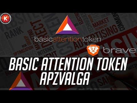 Basic Attention Token apžvalga