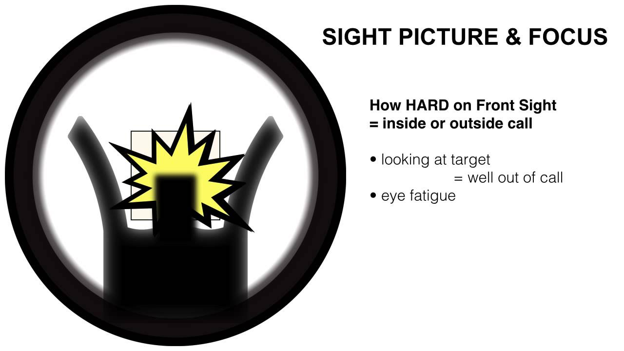 service rifle sight alignment sight picture focus youtube