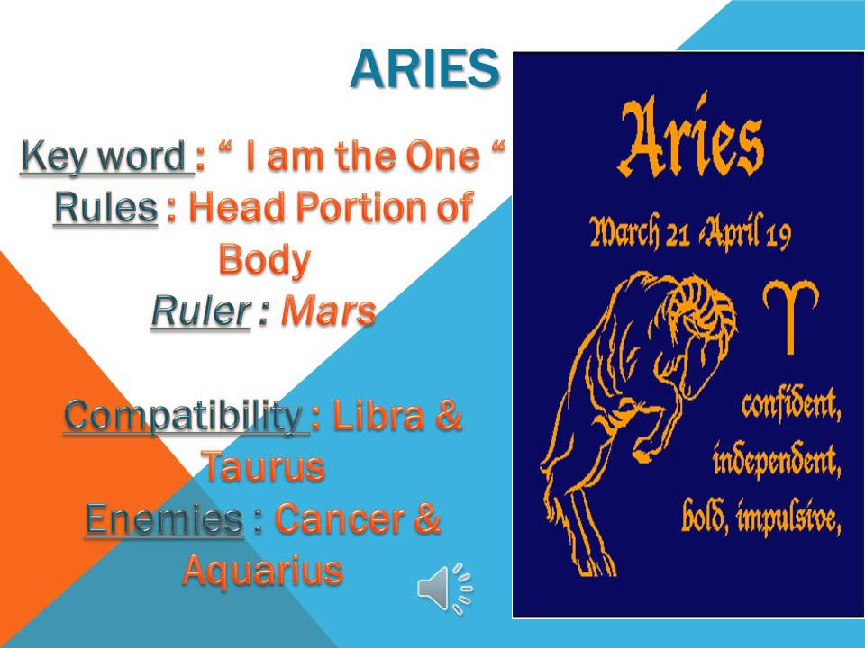 Aries Zodiac Sign - Personality Traits - YouTube