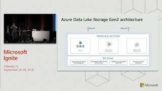 Azure Data Lake Storage Gen 2: Enhancing big data analytics on Azure - BRK3326