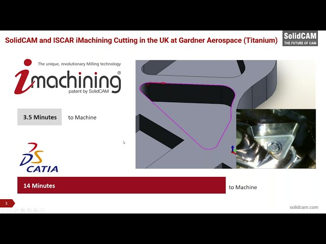 Wake Up Call - Are You Benefitting from iMachining's Amazing Advantages?