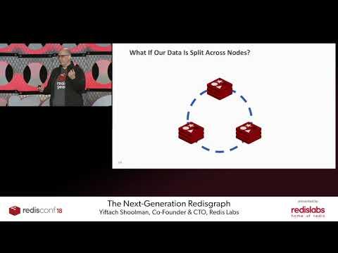 RedisGraph Alternatives and Similar Software - AlternativeTo net