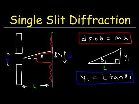 Single Slit Diffraction - Physics Problems
