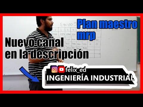 Plan maestro de producción y MRP.