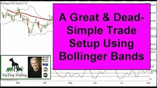 Swing Trading Stock Market - Great Setup with Bollinger Bands