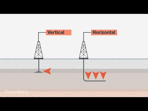 Everything You Need to Understand Fracking