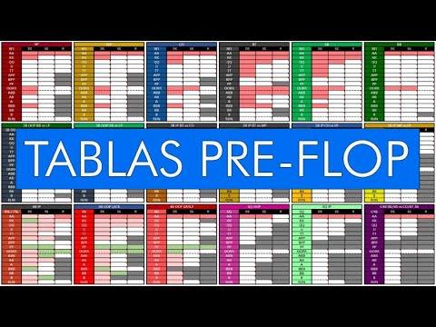 tabla rangos pre flop betting