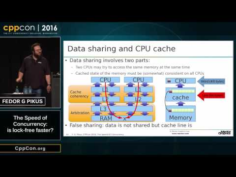 "CppCon 2016: Fedor Pikus ""The speed of concurrency (is lock-free faster?)"""